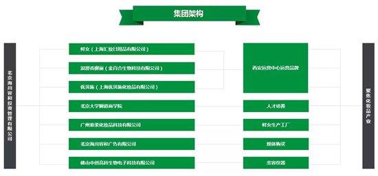 鲜女美妆大揭秘 县域经济 中国网图片