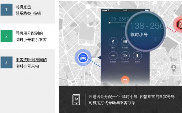 """5大行业急需""""号码保护"""" 容联""""中间号""""筑保护线 科技世界网"""